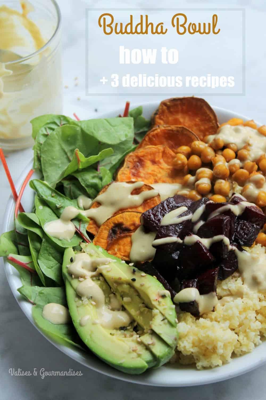 How to make a Buddha Bowl - Valises & Gourmandises
