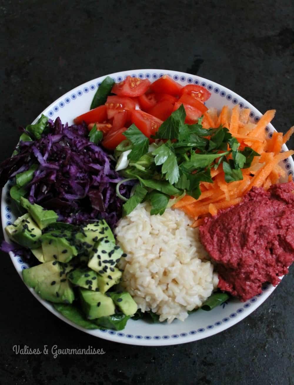 Comment faire un bol du Budda - Valises & Gourmandises